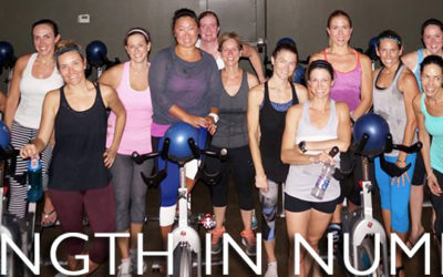 Strength In Numbers: Accountability in Group Fitness